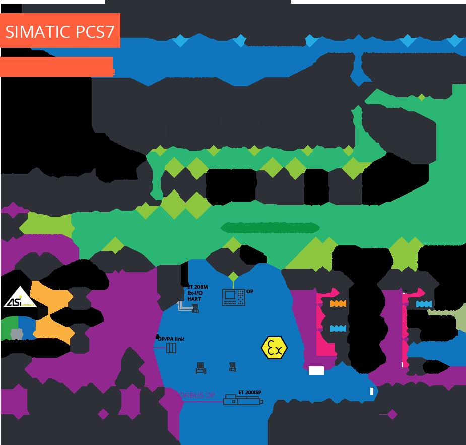 scheme-1